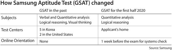 051403-gsat-gra