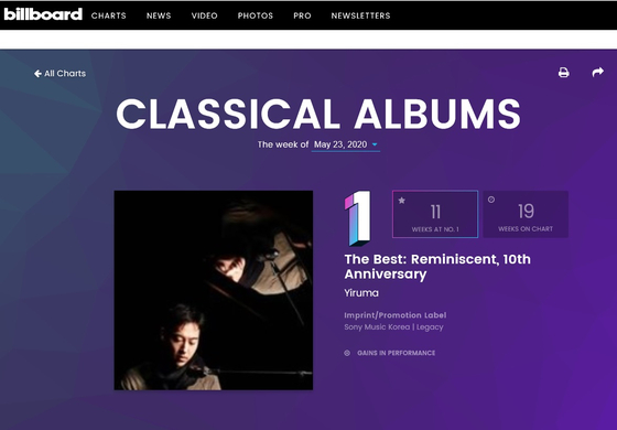 """Yiruma's old album 'The Best Reminiscent 10th Anniversary"""" has stayed on top of the Classical Albums Chart on Billboard.com since February for 11 consecutive weeks as of May 25. [SCREEN CAPTURE]"""