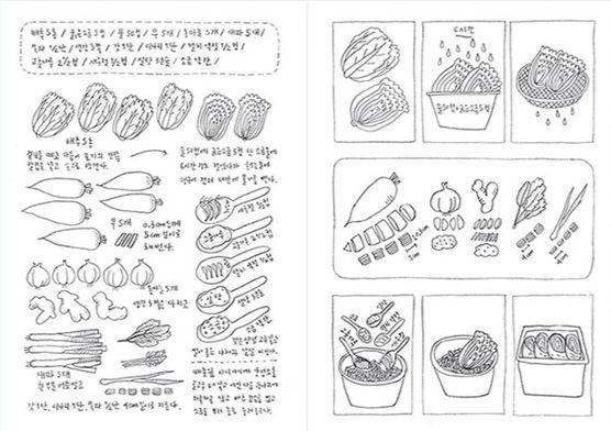 "Illustrations inside ""Granny's Cookbook."" [WISDOM HOUSE]"