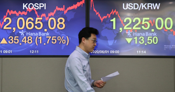 The Kospi is displayed on a screen in the dealing room of Hana Bank, in Jung Distict, central Seoul, Monday. The benchmark Kospi climbed 35.48 basis points, or 1.75 percent, breaking the 2000 mark as institutional and foreign investors scooped up shares. [YONHAP]