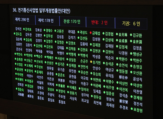 """A screen at the National Assembly in Yeouido, western Seoul, shows the roster of lawmakers in attendance for the passage of a bill aimed at preventing digital sexual crimes like the """"Nth room"""" scandal on May 20. Of the 178 lawmakers present, 170 voted for the legislation. [NEWS 1]"""