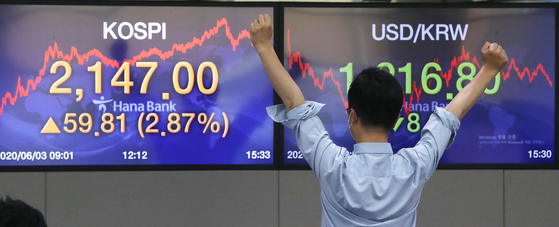 Korea's main bourse gained more than 2 percent Wednesday, closing at 2,147 after dipping to as low as 1,400 level in March when the coronavirus pandemic rattled the market. [NEWS1]