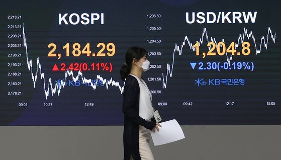 An employee walks pass the screen in the dealing room of KB Kookmin Bank, in the financial district of Yeouido, western Seoul, Monday. [YONHAP]