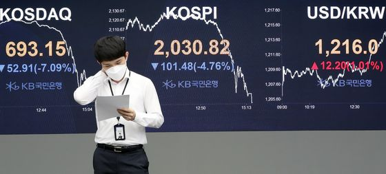 A board at KB Kookmin Bank in Yeouido, western Seoul, showing the Kospi down nearly 5 percent on Monday as worries over the increase in coronavirus cases in major markets including the United States and China affected the market. It was the sharpest drop since March 23. [YONHAP]