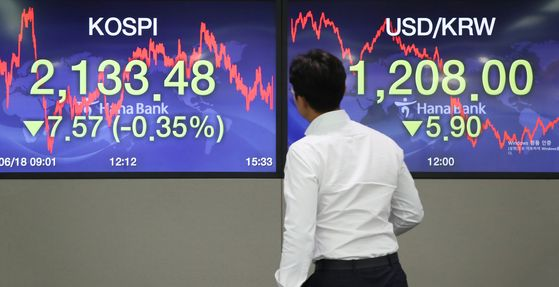 An employee stands in front of the screen with the final Kospi at the dealing room in Hana Bank, in Jung-district, central Seoul, Thursday. [YONHAP]