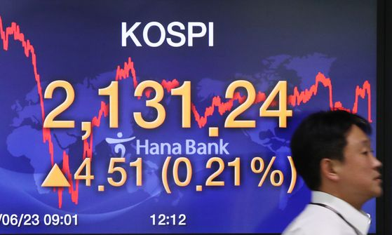 An employee stands in front of the screen with the final Kospi at the dealing room in Hana Bank, in Jung-district, central Seoul, Tuesday. [YONHAP]