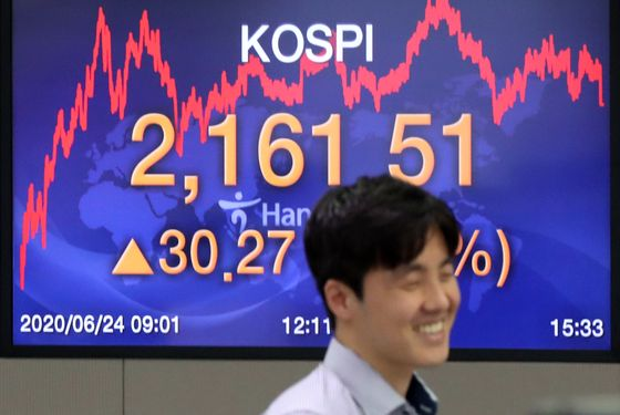 A screen shows closing figures for the Kospi at a trading room in Hana Bank, in Jung District, central Seoul, Wednesday. [YONHAP]