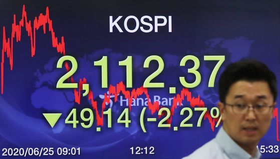 An employee stands in front of the screen with final Kospi at the dealing room in Hana Bank, Jung-district, central Seoul, Thursday. [YONHAP]
