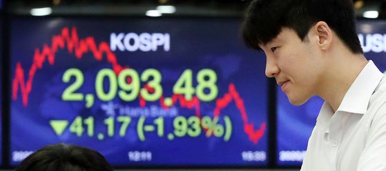 A screen shows the closing stats for the Kospi in a trading room at Hana Bank in Jung District, central Seoul, Monday. [NEWS1]