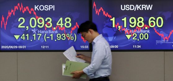 Stocks closed sharply lower Monday, hitting the lowest point in two weeks amid renewed fears prompted by a spike in the number of new coronavirus cases. The Kospi plunged 41.17 points, or 1.93 percent, to close at 2,093.48. The secondary Kosdaq was down 15.89 points, or 2.12 percent, to close at 734.69. [YONHAP]