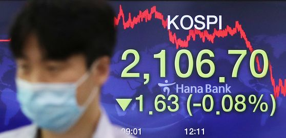 A screen shows the closing stats for the Kospi in a trading room at Hana Bank in Jung District, central Seoul, Wednesday. [YONHAP]
