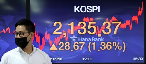 An employee stands in front of a screen showing the final Kospi figure at the dealing room in a Hana Bank in Jung-district, central Seoul, on Thursday. [YONHAP]
