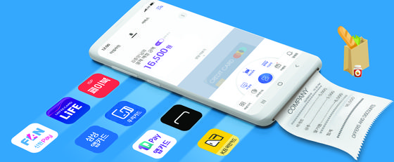 Mobile easy payment services [JOONGANG ILBO]