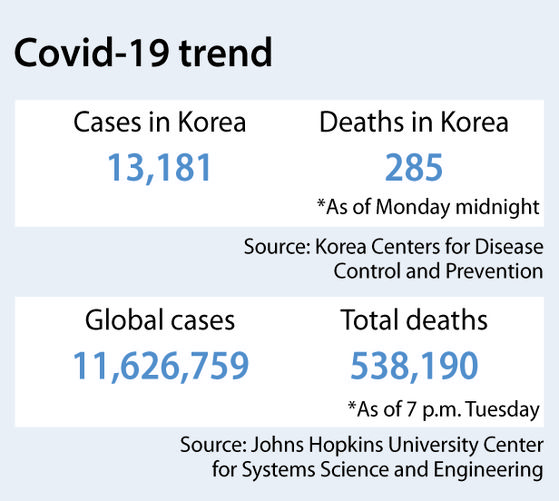 Outbreak now being traced by strains of coronavirus