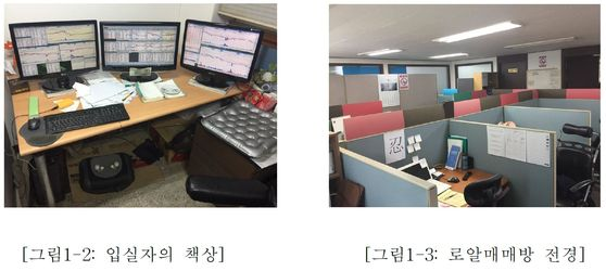 Photos of a trading room in Kim's thesis. [SCREEN CAPTURE]