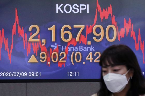 A screen shows the closing stats for the Kospi in a trading room at Hana Bank in Jung District, central Seoul, Thursday. [NEWS1]