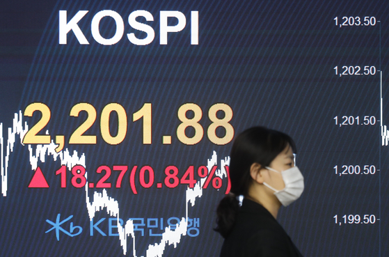 The final Kospi figure is displayed on a screen in a dealing room of KB Kookmin bank, located in the financial district of Yeouido, western Seoul, Wednesday. [YONHAP]