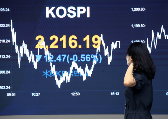 The final Kospi figure is displayed on a screen in a dealing room at KB Kookmin bank in the financial district of Yeouido, western Seoul, on Thursday. [YONHAP]