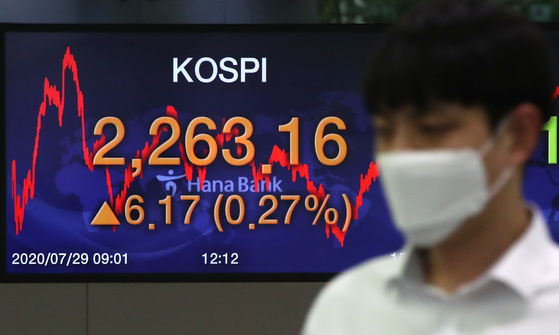 A screen shows the closing figures for the Kospi at a trading room at Hana Bank in Jung District, central Seoul, on Wednesday. [NEWS1]