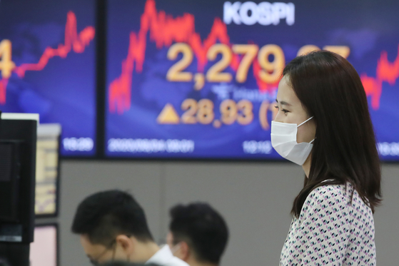 A screen shows the closing figure for the Kospi at a trading room at Hana Bank in Jung District, central Seoul, on Tuesday. The main bourse hit its highest mark since October 2018 thanks to growing expectations of economic recovery. [YONHAP]