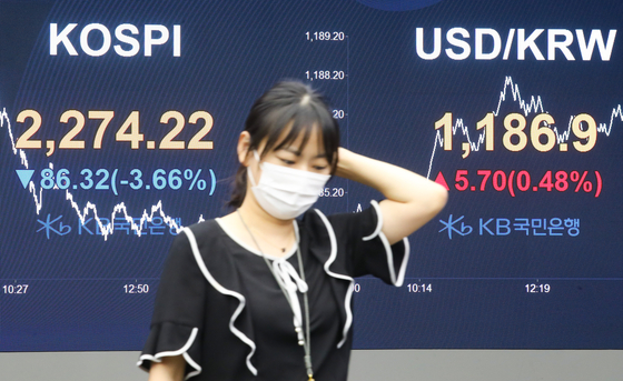 A screen shows the closing figure for the Kospi in a trading room at KB Kookmin Bank in the financial district of Yeouido, western Seoul, on Thursday. [YONHAP]