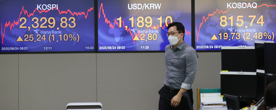An employee stands in front of a screen showing the final Kospi figure at a Hana Bank dealing room in Jung District, central Seoul, on Monday. The benchmark Kospi on Monday rose 25.24 points, or 1.1 percent, to close at 2,329.83, while the Kosdaq added 19.73 points, or 2.48 percent, to close at 815.74. [YONHAP]