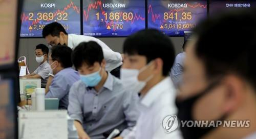 A screen shows the closing figure for the Kospi in a trading room at Hana Bank in Jung District, central Seoul, on Wednesday. [YONHAP]