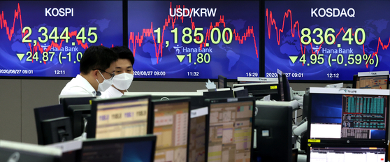 A screen shows the closing figure for the Kospi in a trading room at Hana Bank in Jung District, central Seoul, on Thursday. [YONHAP]