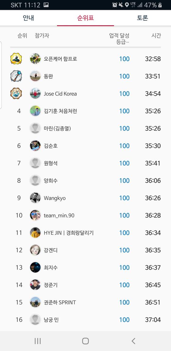 Garmin's top 16 rankings for the Garmin Virtual Run Forerunner Race on May 10. [GARMIN]
