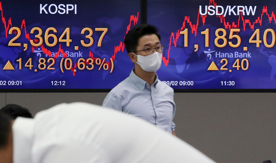 A screen shows the closing figure for the Kospi in a trading room at Hana Bank in Jung District, central Seoul, on Wednesday. [NEWS1]