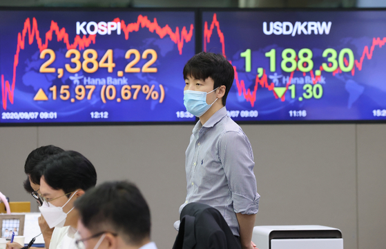 A screen shows the closing figure for the Kospi in a trading room at Hana Bank in Jung District, central Seoul, on Monday. [YONHAP]