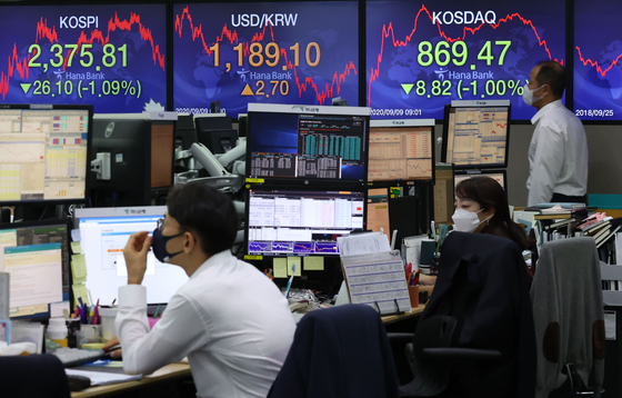Hana Bank employees work in front of a screen showing the final Kospi figure at the bank's dealing room in Jung District, central Seoul, on Wednesday. The benchmark Kospi on Wednesday fell 26.1 points, or 1.09 percent, to close at 2,375.81, while the Kosdaq lost 8.82 points, or 1 percent, to close at 869.47. [YONHAP]