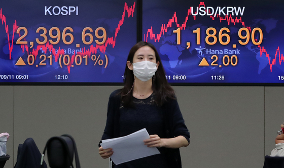 Closing Kospi is displayed on the screen of the dealing room of Hana Bank in Jung District, central Seoul, Friday. [YONHAP]