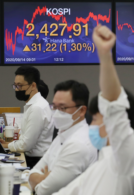 Hana Bank employees work in front of a screen showing the Kospi close at the bank's dealing room in Jung District, central Seoul, on Monday. The benchmark Kospi on Monday rose 31.22 points, or 1.3 percent, to close at 2,427.91, while the Kosdaq added 5.73 points, or 0.64 percent, to close at 894.17. [YONHAP]