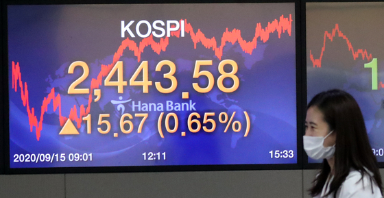The closing Kospi figure is displayed on the screen in the dealing room at Hana Bank in Jung District, central Seoul, on Tuesday. [NEWS 1]