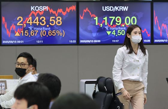 An electronic board at Hana Bank in central Seoul shows the Kospi closing at 2,443.58, up 15.67 points, or 0.65 percent, on Tuesday. The index is now at a new high for the year and is approaching a two-year high after stocks rallied for four consecutive days. [YONHAP]