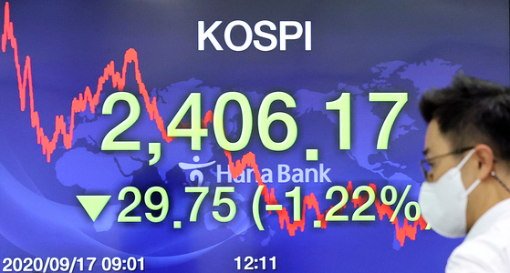 A screen shows the closing figure for the Kospi in a trading room at Hana Bank in Jung District, central Seoul, Thursday. [YONHAP]