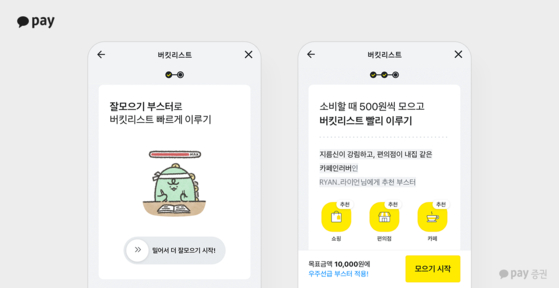 The asset management service Bucket List made available by Kakao Pay. [KAKAO PAY]