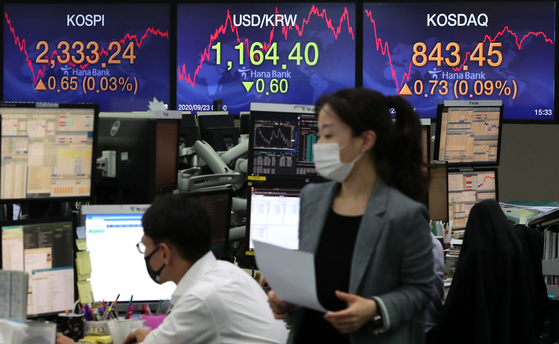 A screen shows the closing stats for the Kospi in a trading room at Hana Bank in Jung District, central Seoul, Wednesday. [NEWS1]