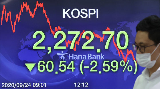 A screen shows the closing figures for the Kospi in a trading room at Hana Bank in Jung District, central Seoul, Thursday. The Kospi dipped to the lowest point since Aug. 3. [YONHAP]
