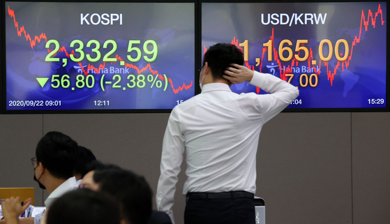 A screen shows the closing figure for the Kospi in a trading room at Hana Bank in Jung District, central Seoul, on Sept. 22. [YONHAP]