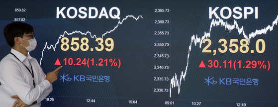 A screen shows the final figures for the Kospi and Kosdaq in a dealing room at KB Kookmin Bank in the financial district of Yeouido, western Seoul, on Monday. [YONHAP]