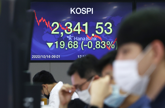 A screen shows the closing figure for the Kospi in a dealing room at Hana Bank in Jung District, central Seoul, on Friday. [YONHAP]