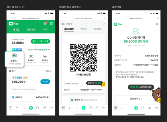 Naver Pay's offline payment process. [NAVER FINANCIAL]