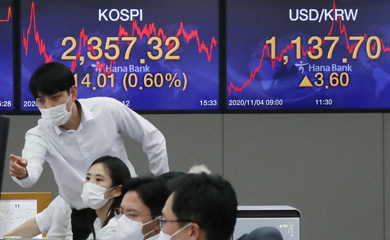 A screen shows the closing figure for the Kospi in a trading room in Hana Bank in Jung District, central Seoul, on Wednesday. [NEWS 1]
