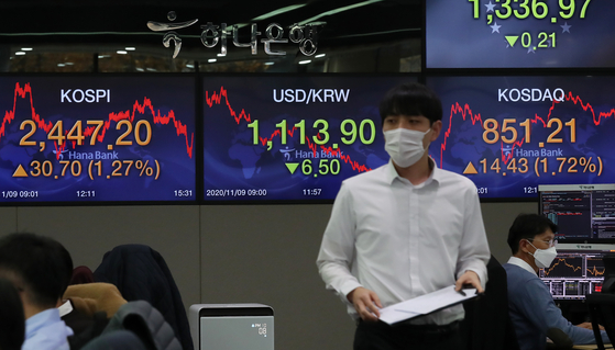 A screen shows the closing figure for the Kospi in a trading room in Hana Bank in Jung District, central Seoul, on Monday. [NEWS1]