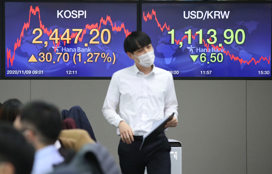 An employee stands in front of screens Monday at a dealing room in Hana Bank, Jung District, in central Seoul. The won hit a 22-month high against the dollar in anticipation that the U.S. president-elect's expected massive stimulus package will boost the currency. The Kospi hit a recent high, up 30.7 points, or 1.27 percent from the previous trading day, closing at 2,447.2 points.