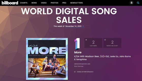 """Virtual girl group K/DA has ranked No. 1 on Billboard's World Digital Song Sales chart with its song """"More."""" [RIOT GAMES]"""