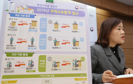 Kim Jin, an official at Statistics Korea announces study on last year's residential real estate ownership status on Tuesday at the government complex in Sejong. [YONHAP]