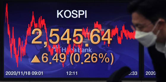 A screen shows the final figure for the Kospi in a trading room in Hana Bank in Jung District, central Seoul, on Wednesday. [NEWS 1]